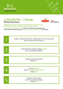 IJ-80/90/110 – i-Weigh Fitting Instructions